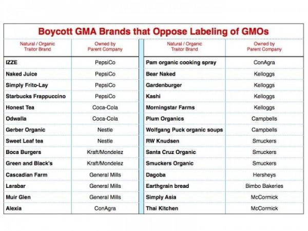 GMA BrandBoycott list_Mercola.001