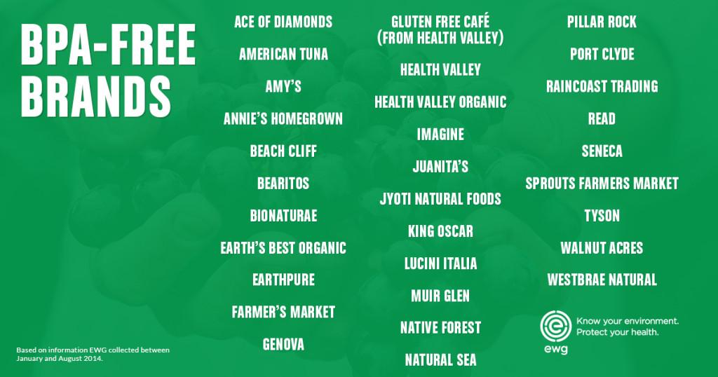 Health Cat Food Bpa Free
